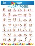 "Mindfulness & Yoga   Mudra Poster (8.5"" x 11"")"
