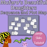 Mufaro's Beautiful Daughters sequencing and plot map activity-distance learning