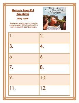 Mufaro's Beautiful Daughters a Common Core Literacy Unit