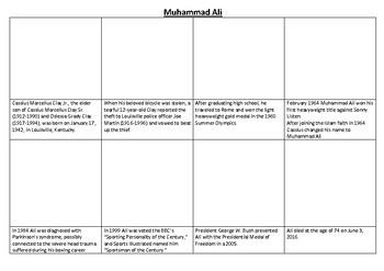 Muhammad Ali Comic Strip and Storyboard