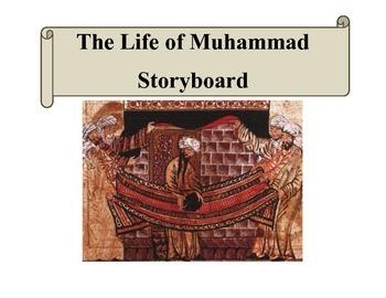 Muhammad Storyboard