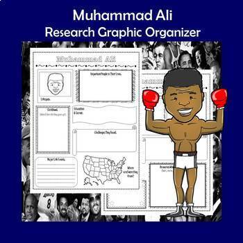 Muhammad Ali Biography Research Graphic Organizer