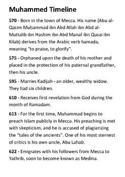 Muhammed Handout