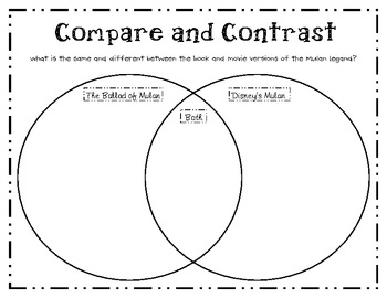 Compare and contrast worksheets for 3rd graders