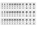 Mulitiplication and Division skip counting chart