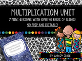 Mulitplication Unit