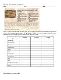 Mulitplying fractions: Cookie Recipe