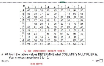 Multiplication & Addition DRILLS (TABLES from 1 to 12) FOR GRADES 3 and up