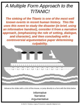 Mult Genres \ Forms: Titanic_Central Idea Summary Evidence graphic plus
