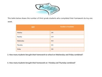 Multi-Digit Addition Power Point - Common Core