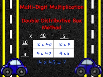 Multi-Digit Multiplication: Distributive Property and Part