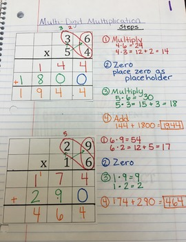 Multi-Digit Multiplication Interactive Notebook Entry