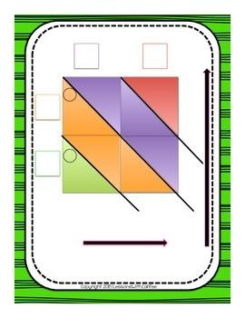 Multi-Digit Multiplication (Lattice Method) Graphic Organizer and Task Cards