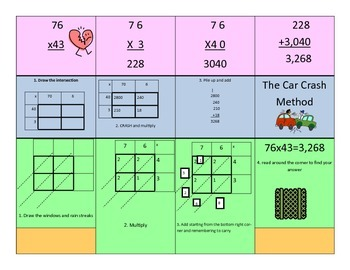 Multi Digit Multiplication Methods Fold-able