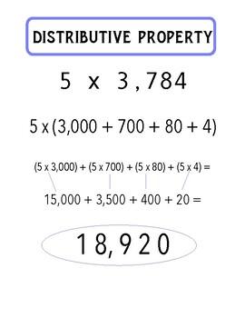 Multi Digit Multiplication Strategies