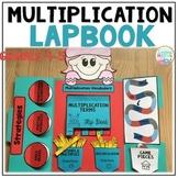 Multi-Digit Multiplication Strategies Lapbook
