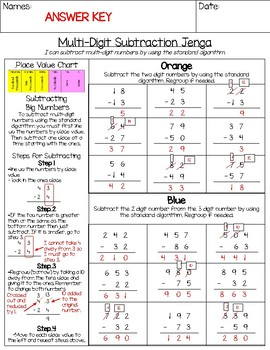Multi-Digit Subtraction Jenga Math Game: Standard Algorithm (with regrouping)