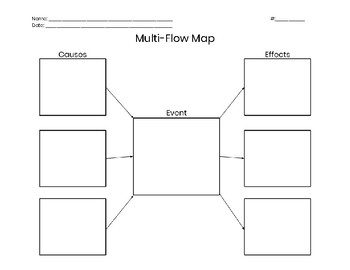 Multi-Flow Map by A Latte Resources | Teachers Pay Teachers on bubble map, blank flow map, flow map thinking map, circle map, theme map,