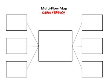 Multi Flow Map Template  Flow Map Printable