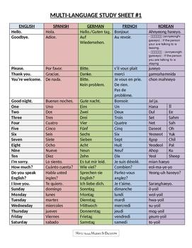 Multi-Language Study Sheet