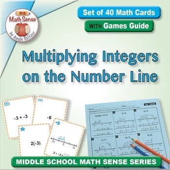 Multiplying Integers on the Number Line: 40 Math Matching Game Cards 7N24