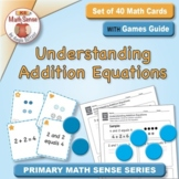 Understanding Addition Equations: 40 Math Matching Game Cards KA13