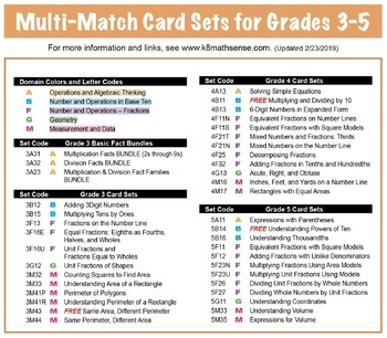 Multi-Match Math Games Guide with Create-A-Game Templates (English/Spanish)