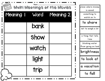 Multi Meaning Words