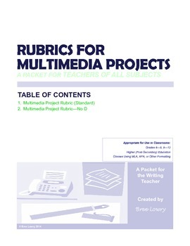 Multi-Media Project Rubrics (For Use in All Subjects)