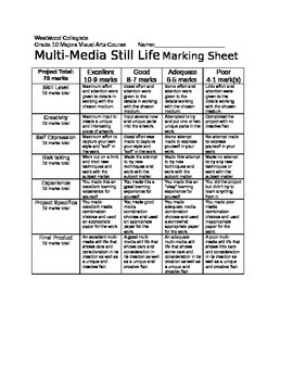 Multi-Media Still Life Marking Sheet