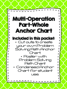 Multi- Operation Part Whole Reference Chart