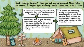 Camping Theme PowerPoint Templates by The Knitted Apple | TpT
