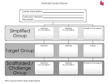 Multi-Skill Center Planners {FREEBIE, Differentiation, Scaffold}