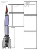 Multi-Stage Rocket Graphic Organizer