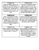 Multi-Step Equation Word Problems (Task Cards)