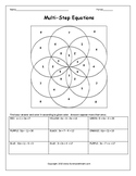 Solving Multi-Step Equations Worksheets and Activities Bundle