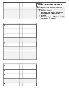 Multi-Step Equations Checklist