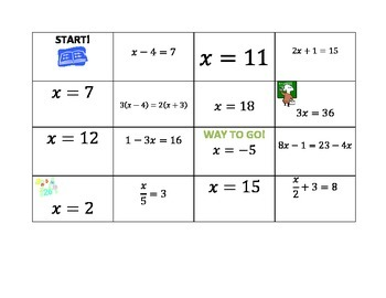 Multi-Step Equations Dominos Activity