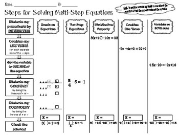 Multi - Step Equations NOTES