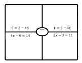 Multi-Step Equations Place-Mat Activity