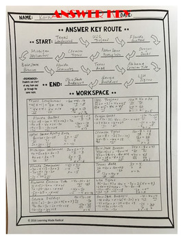 Multi Step Equations with Variables on Both Sides Scavenger Hunt