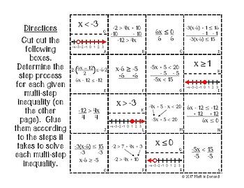 Multi-Step Inequalities Card Sort Activity