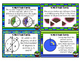 Multi-Step Problem Task Cards 4th Grade Degrees in a Circle *Angles*  4.MD.5