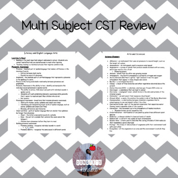 Multi Subject CST Review - Early Childhood/Childhood New York State