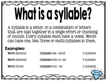 Multi-Syllable Activities
