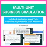 Multi-Unit Business Simulation (Marketing, Finance, and Pr
