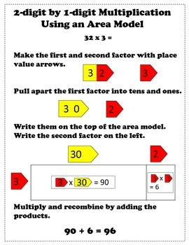Multi-digit Multiplication Concrete Representational Abstract Differentiated