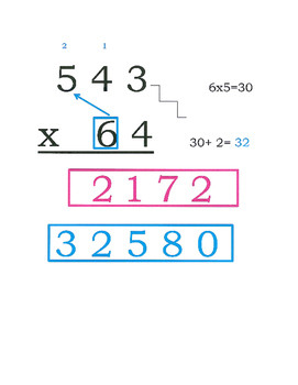 Multi-digit Multiplication Lessons