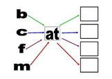 Multi-flow Map: at word family