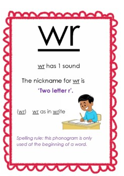 Spalding & LEM phonics Multi letter phonogram posters with spelling rules